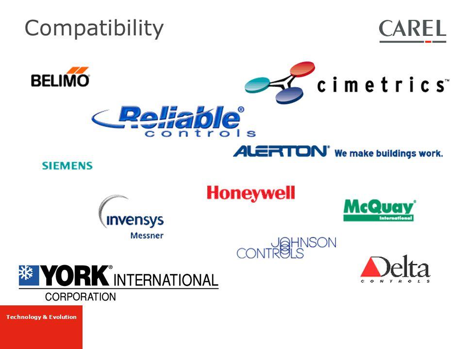 Technology & Evolution Compatibility