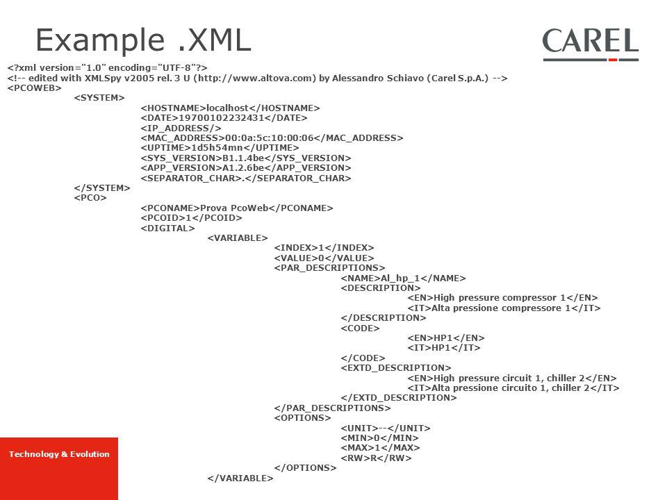 Technology & Evolution Example.XML localhost 19700102232431 00:0a:5c:10:00:06 1d5h54mn B1.1.4be A1.2.6be. Prova PcoWeb 1 1 0 Al_hp_1 High pressure com