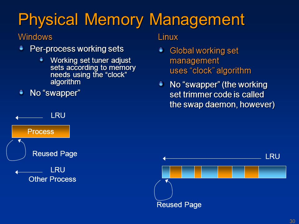 "30 Physical Memory Management Windows Per-process working sets Working set tuner adjust sets according to memory needs using the ""clock"" algorithm No"