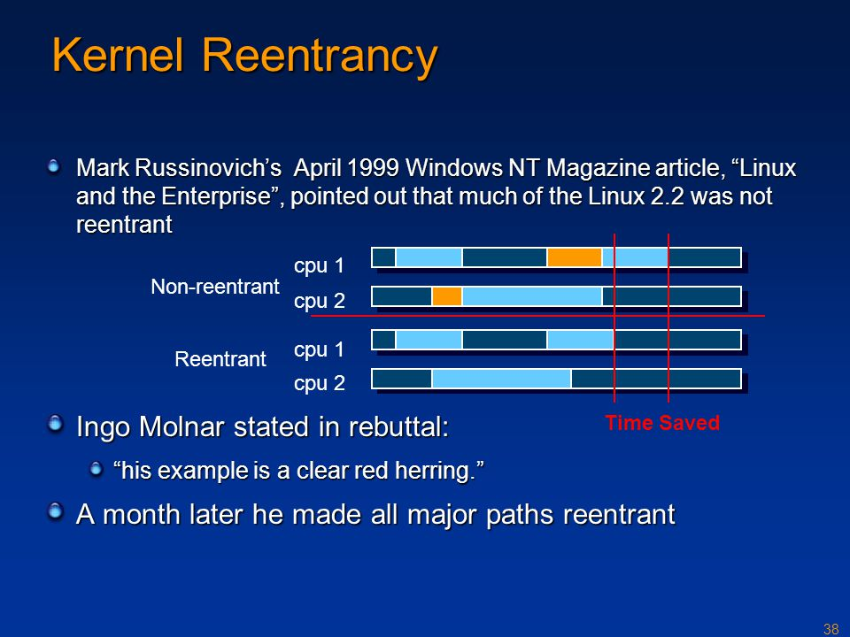 "38 Kernel Reentrancy Mark Russinovich's April 1999 Windows NT Magazine article, ""Linux and the Enterprise"", pointed out that much of the Linux 2.2 was"