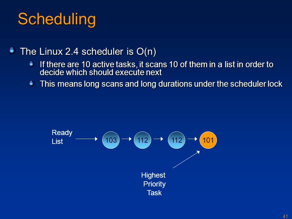 41 Scheduling The Linux 2.4 scheduler is O(n) If there are 10 active tasks, it scans 10 of them in a list in order to decide which should execute next