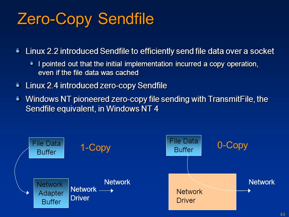 44 Zero-Copy Sendfile Linux 2.2 introduced Sendfile to efficiently send file data over a socket I pointed out that the initial implementation incurred
