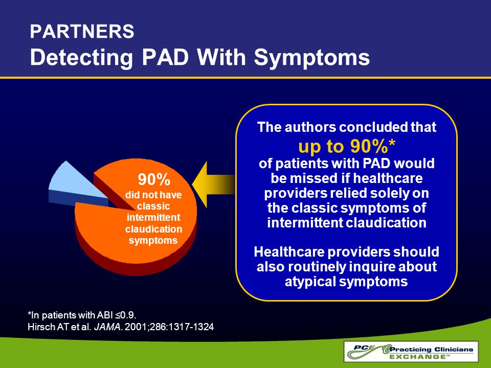 The authors concluded that up to 90%* of patients with PAD would be missed if healthcare providers relied solely on the classic symptoms of intermitte