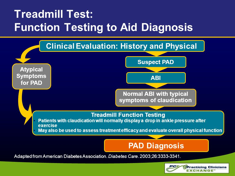 Adapted from American Diabetes Association. Diabetes Care. 2003;26:3333-3341. Atypical Symptoms for PAD PAD Diagnosis Treadmill Test: Function Testing