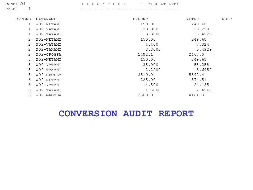 DOMEFL01 E U R O / F I L E - FILE UTILITY PAGE 1 -------------------------------------- RECORD DATANAME BEFORE AFTER RULE 1 W02-NETAMT 150.00 249.68 1 W02-VATAMT 20.000 33.290 1 W02-TAXAMT 3.3000 5.4929 2 W02-NETAMT 150.00 249.68 2 W02-VATAMT 4.400 7.324 2 W02-TAXAMT 3.3000 5.4929 2 W02-GROSSA 1482.1 2467.0 5 W02-NETAMT 150.00 249.68 5 W02-VATAMT 35.000 58.258 5 W02-TAXAMT 2.2200 3.6952 5 W02-GROSSA 3510.0 5842.4 6 W02-NETAMT 225.00 374.51 6 W02-VATAMT 14.500 24.135 6 W02-TAXAMT 1.5000 2.4968 6 W02-GROSSA 2500.0 4161.3 CONVERSION AUDIT REPORT