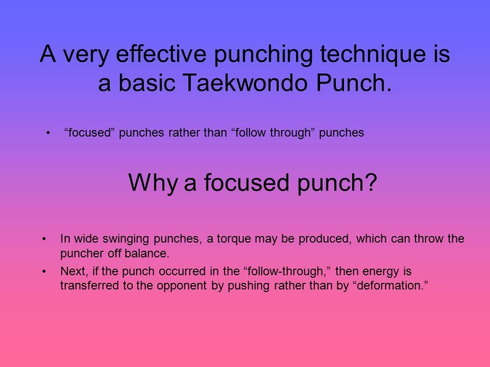 What is a Taekwondo punch.