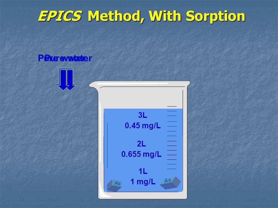 EPICS Method, With Sorption EPICS Method, With Sorption Pure water 2L 0.655 mg/L 3L 0.45 mg/L As 1L 1 mg/L