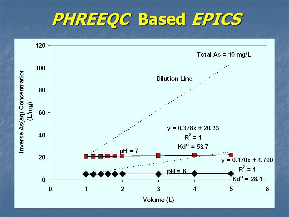 PHREEQC Based EPICS