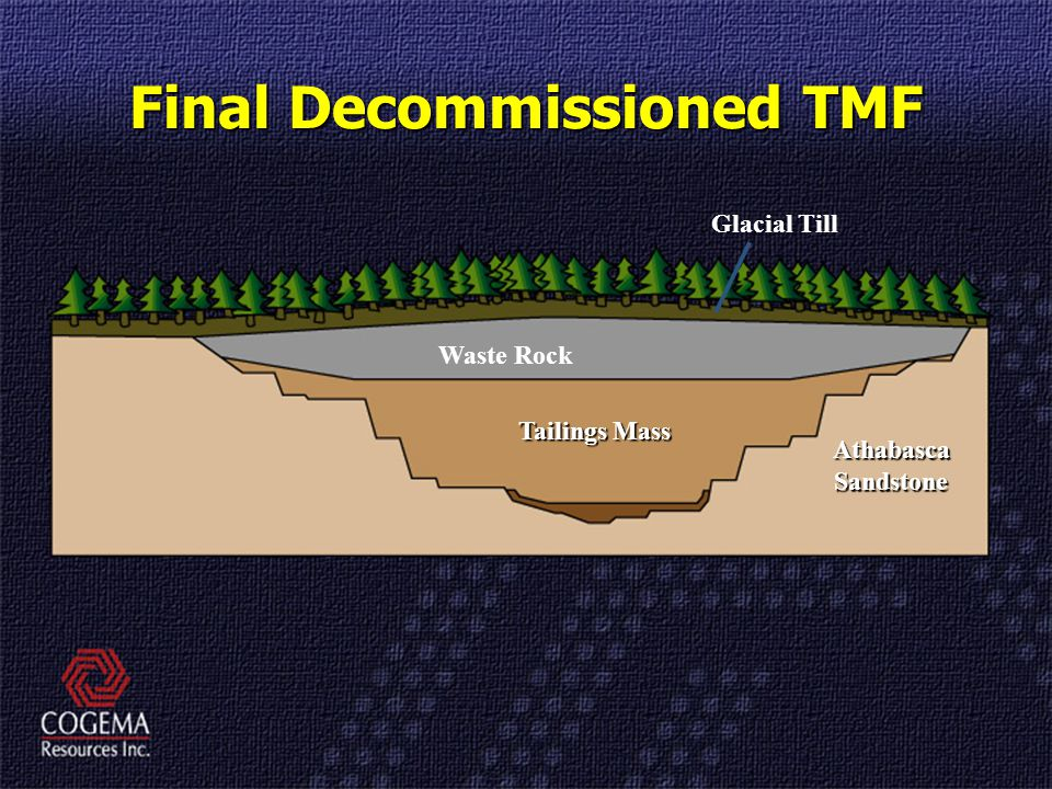 Final Decommissioned TMF AthabascaSandstone Tailings Mass Waste Rock Glacial Till