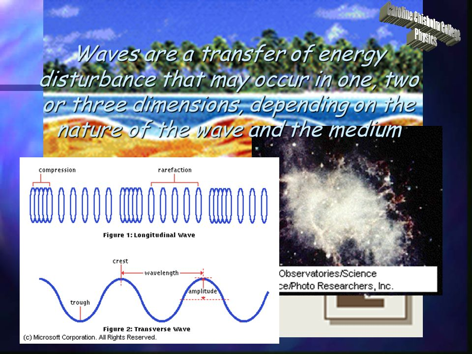 describe ways in which applications of reflection of light, radio waves and microwaves have assisted in information transfer 4.
