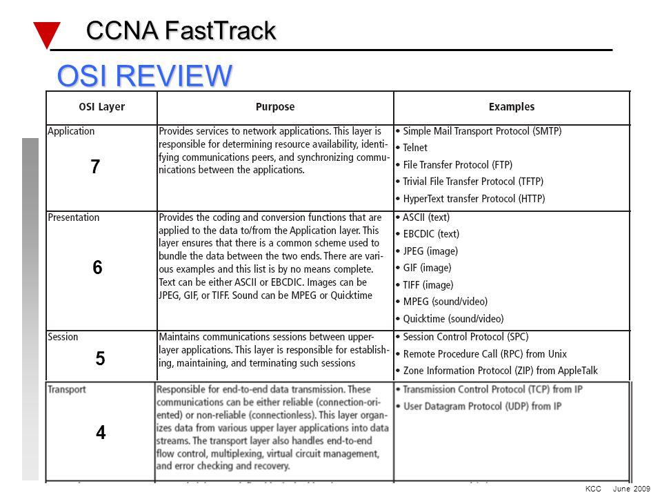 OSI REVIEW APPLICATION PRESENTATION SESSION TRANSPORT NETWORK DATA PHYSICAL CCNA FastTrack CCNA FastTrack KCC June 2009