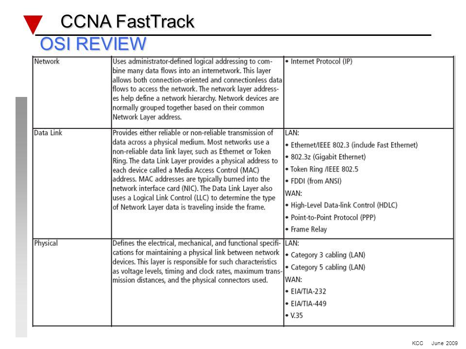 OSI REVIEW CCNA FastTrack CCNA FastTrack 7 6 5 4 KCC June 2009
