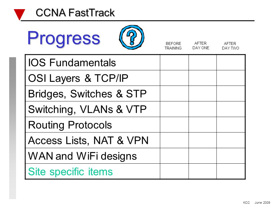 Review to date (Lab #5) (2/14, 2/15) WiFi review (Lab #5) (1/11) IPv6 & SDM (Lab #6) (1/16, 2/15, 2/16) Example Exam Questions CCNA FastTrack CCNA FastTrack More hands-on troubleshooting (2/3, 2/7, 2/14) More Example Exam Questions AGENDA session 4 KCC June 2009
