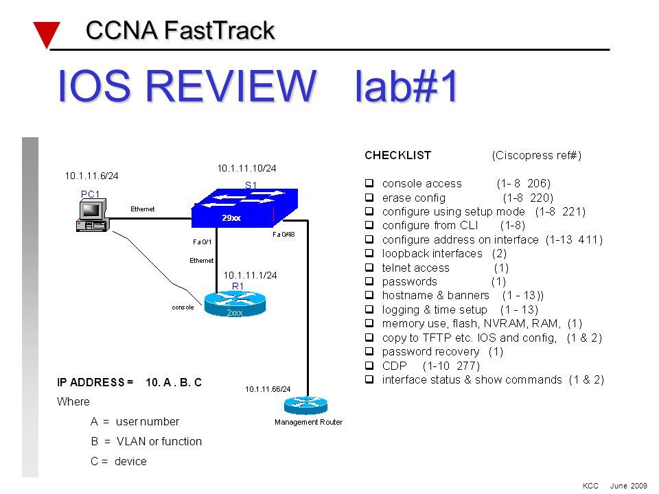 CCNA FastTrack CCNA FastTrack IOS REVIEW lab#1 IP ADDRESS = 10.
