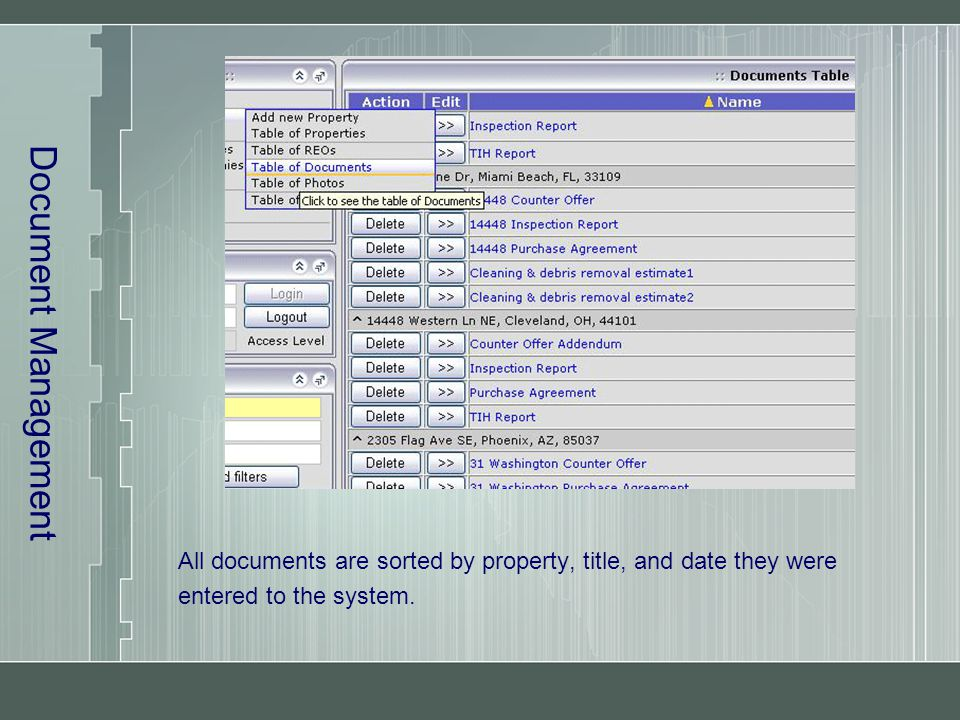 Document Management All documents are sorted by property, title, and date they were entered to the system.