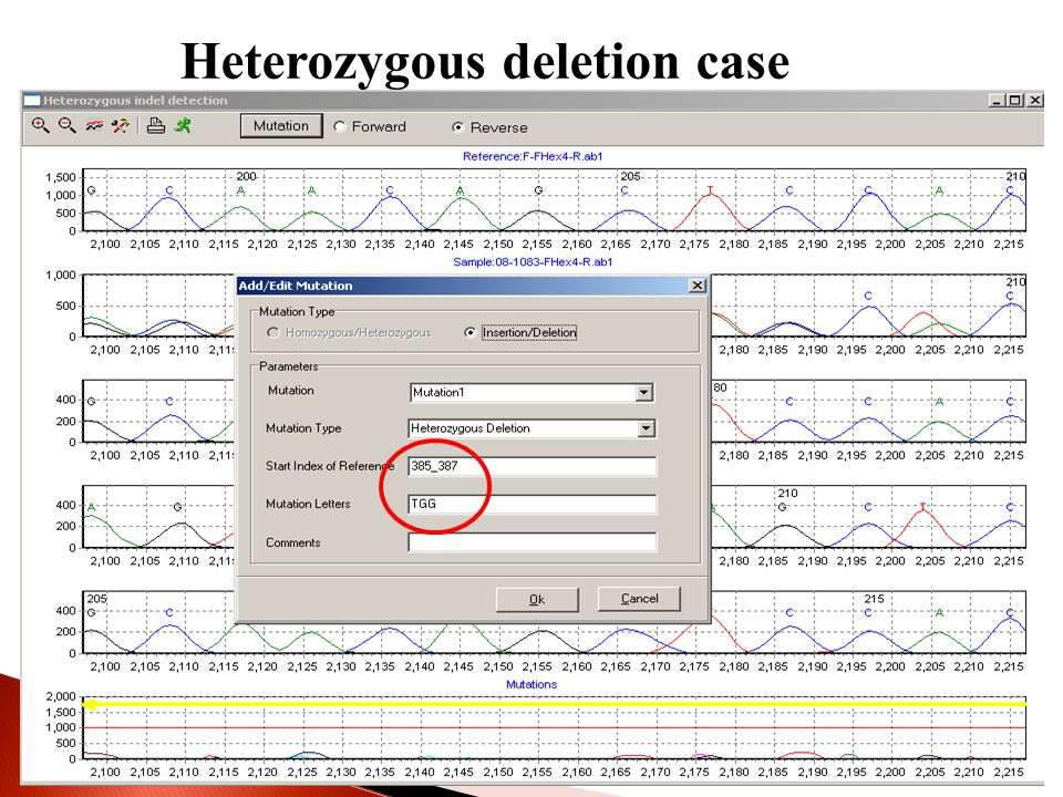 Heterozygous deletion case
