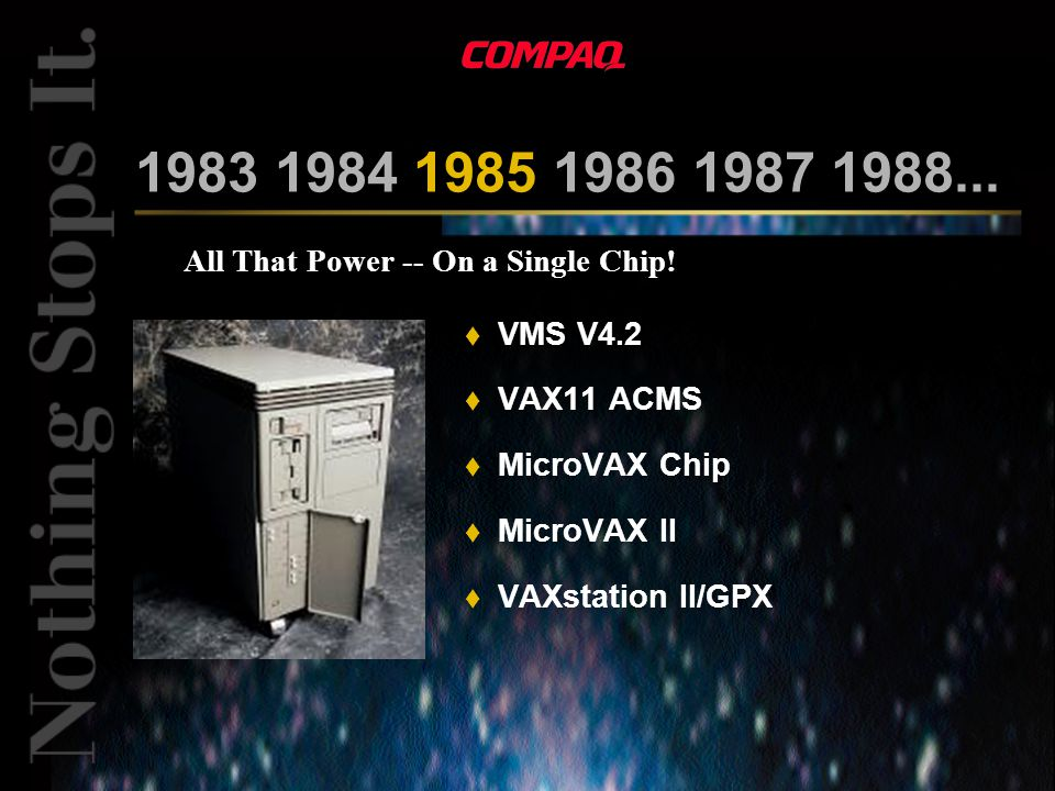 All That Power -- On a Single Chip. 1983 1984 1985 1986 1987 1988...