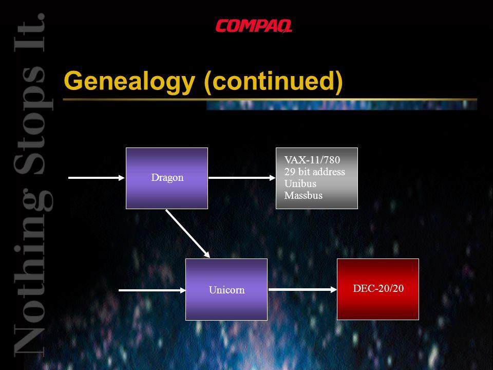 Genealogy (continued) Dragon VAX-11/780 29 bit address Unibus Massbus Unicorn DEC-20/20