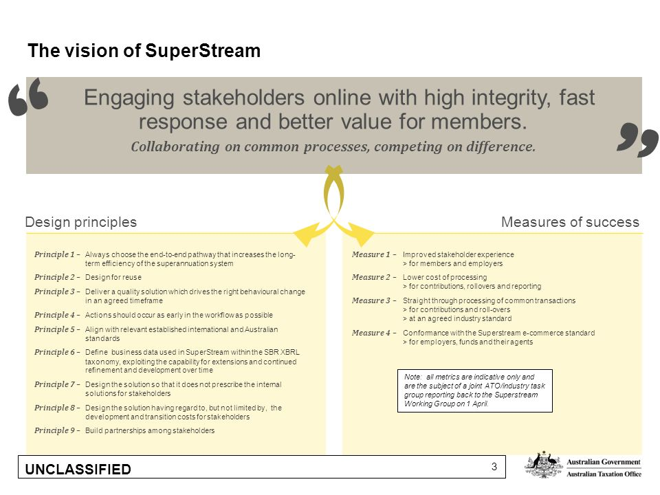 UNCLASSIFIED 3 Design principles The vision of SuperStream Measures of success Principle 1 – Always choose the end-to-end pathway that increases the long- term efficiency of the superannuation system Principle 2 – Design for reuse Principle 3 – Deliver a quality solution which drives the right behavioural change in an agreed timeframe Principle 4 – Actions should occur as early in the workflow as possible Principle 5 – Align with relevant established international and Australian standards Principle 6 – Define business data used in SuperStream within the SBR XBRL taxonomy, exploiting the capability for extensions and continued refinement and development over time Principle 7 – Design the solution so that it does not prescribe the internal solutions for stakeholders Principle 8 – Design the solution having regard to, but not limited by, the development and transition costs for stakeholders Principle 9 – Build partnerships among stakeholders Engaging stakeholders online with high integrity, fast response and better value for members.