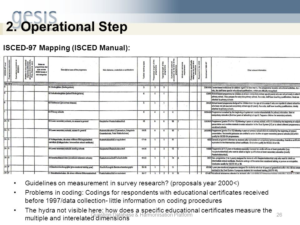 Question Database & Harmonisation Platform26 2. Operational Step Guidelines on measurement in survey research? (proposals year 2000<) Problems in codi