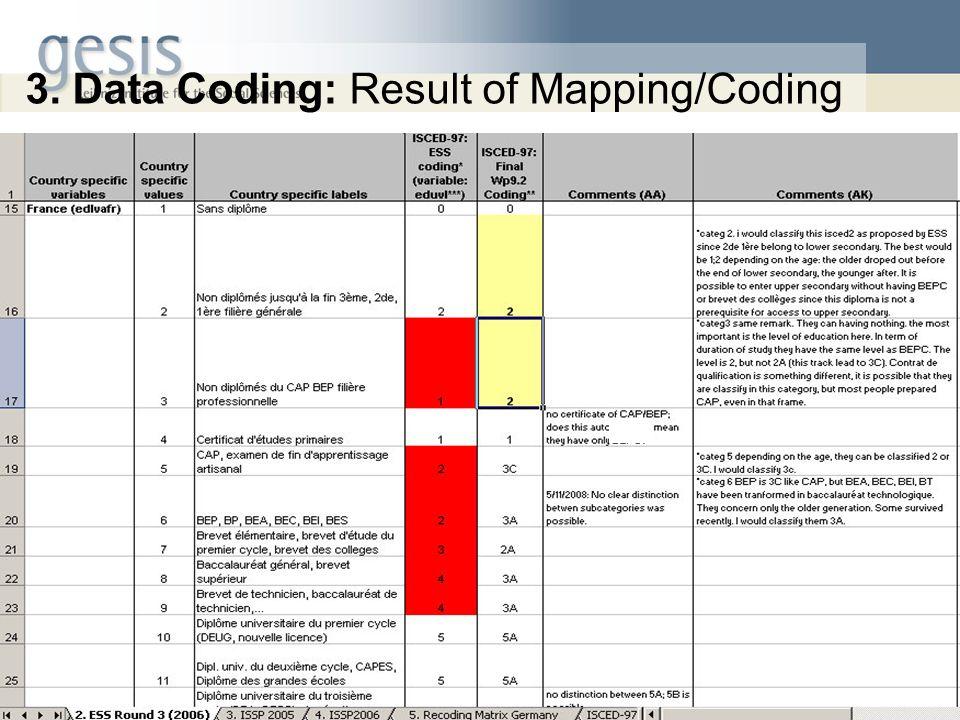 Question Database & Harmonisation Platform27 3. Data Coding: Result of Mapping/Coding