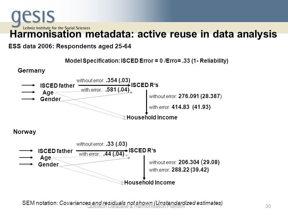 Question Database & Harmonisation Platform30 Harmonisation metadata: active reuse in data analysis ESS data 2006: Respondents aged 25-64 Model Specifi