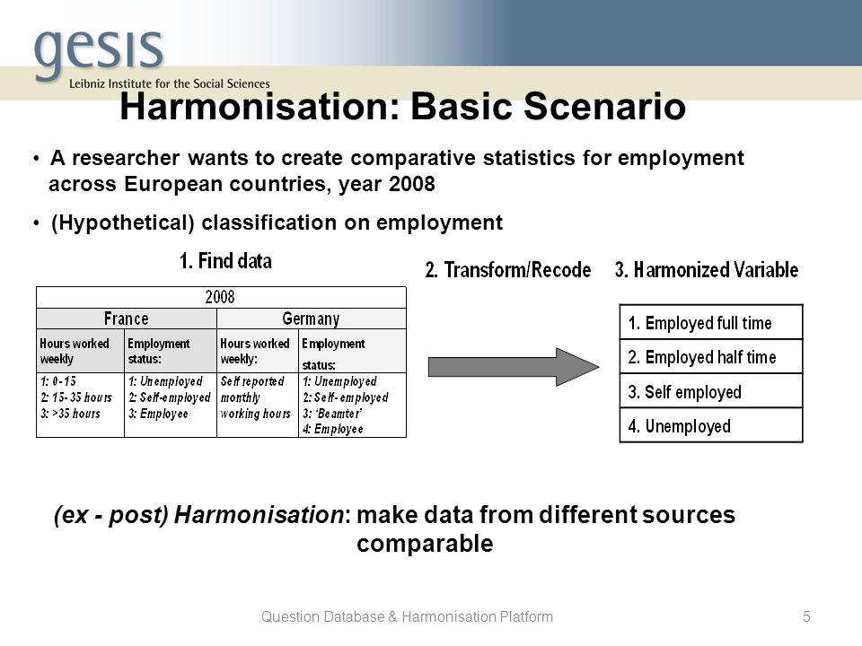 Question Database & Harmonisation Platform5 Harmonisation: Basic Scenario A researcher wants to create comparative statistics for employment across Eu