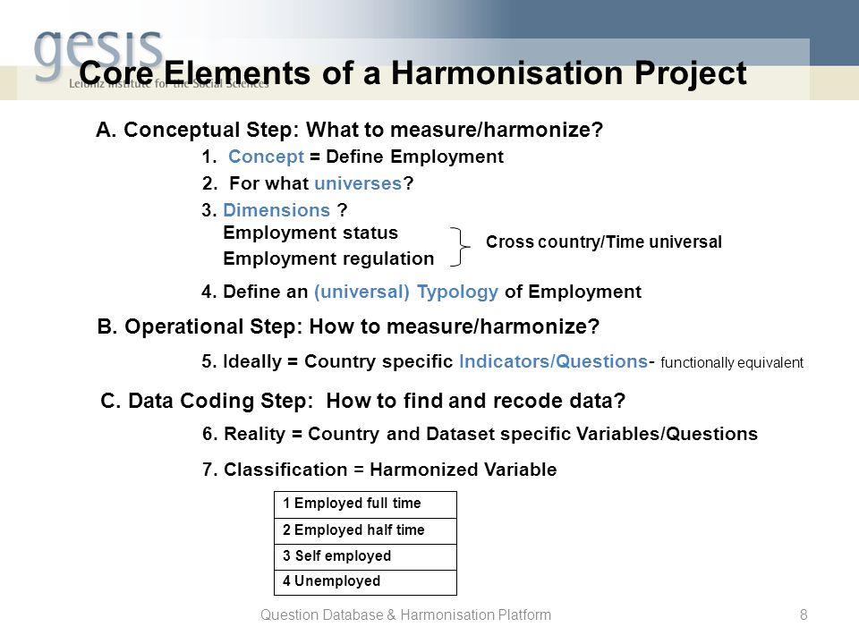 Question Database & Harmonisation Platform8 4 Unemployed 3 Self employed 2 Employed half time 1 Employed full time 7. Classification = Harmonized Vari