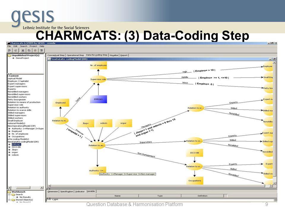 Question Database & Harmonisation Platform9 CHARMCATS: (3) Data-Coding Step