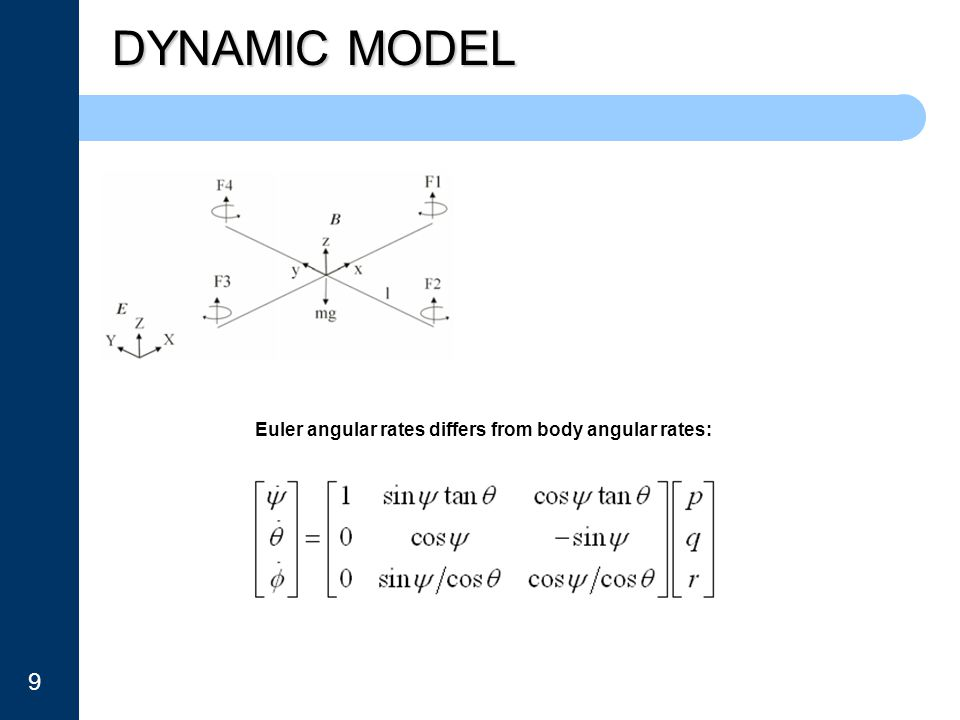 Euler angular rates differs from body angular rates: 9