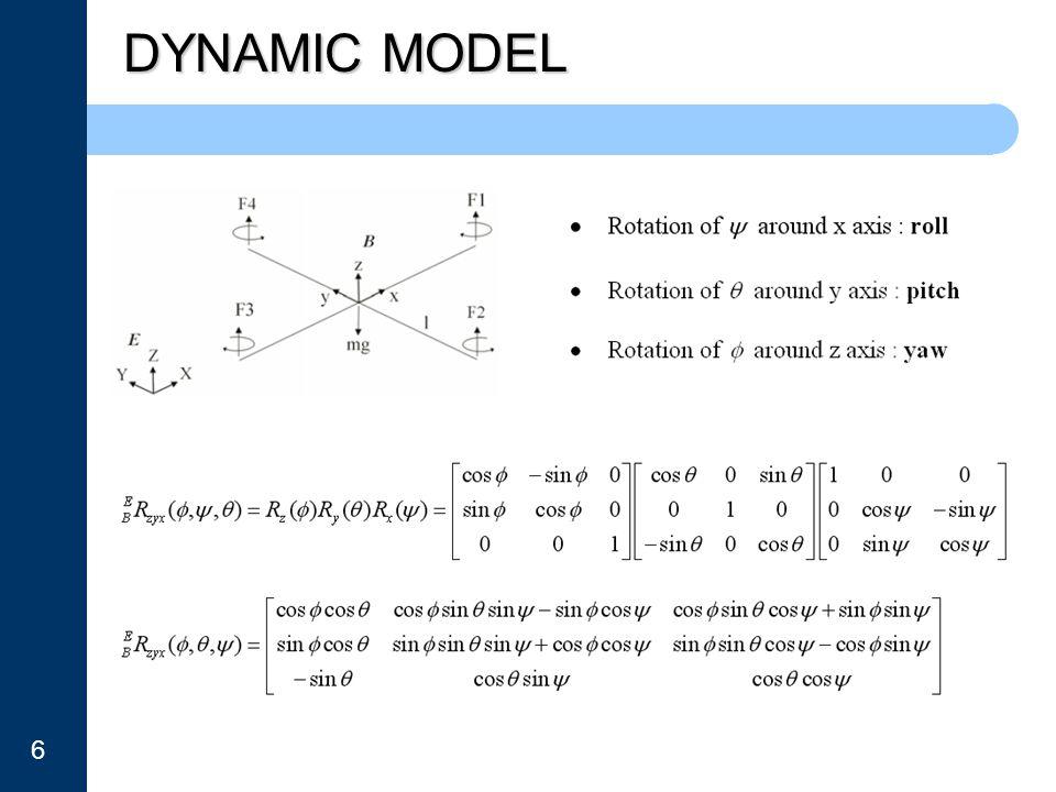 DYNAMIC MODEL 6