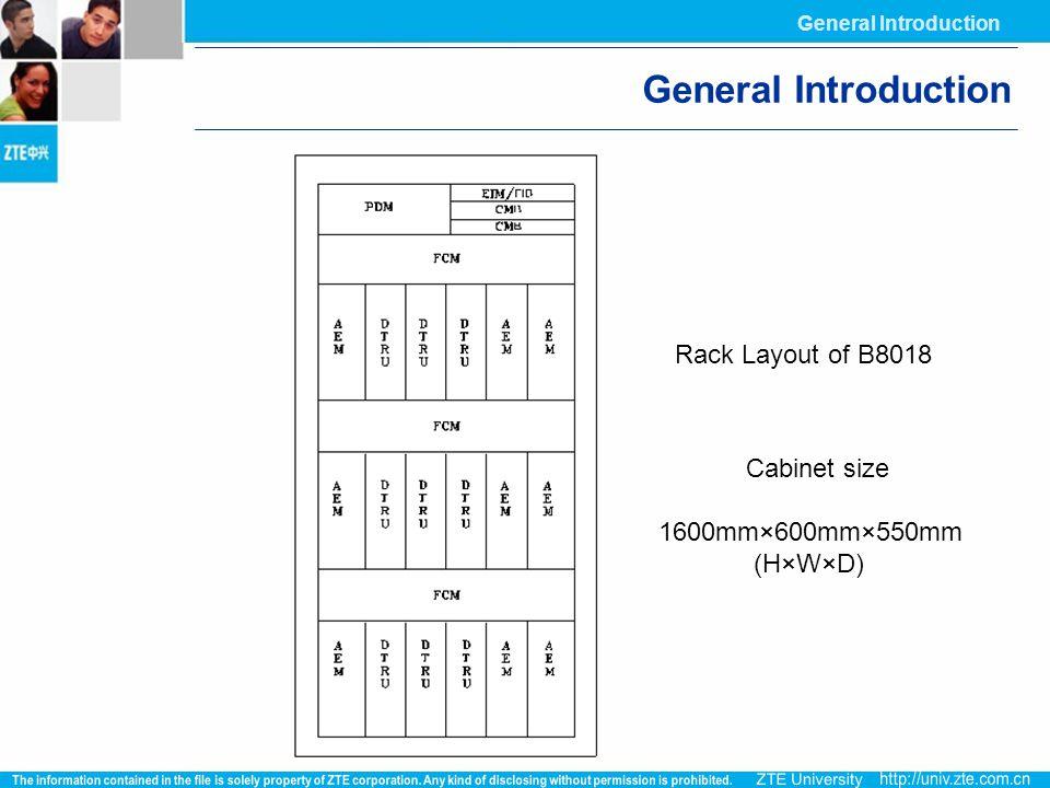 Configuration Instruction S6/6/6 Configuration Configuration Introduction