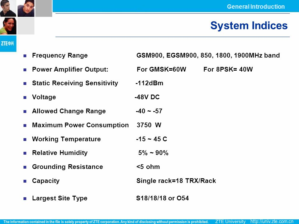 Transceiver Module for EDGE (DTRU)  DTRU means dual TRX , one DTRU consist of two TRXs in ZXG10-8000 series BTS.