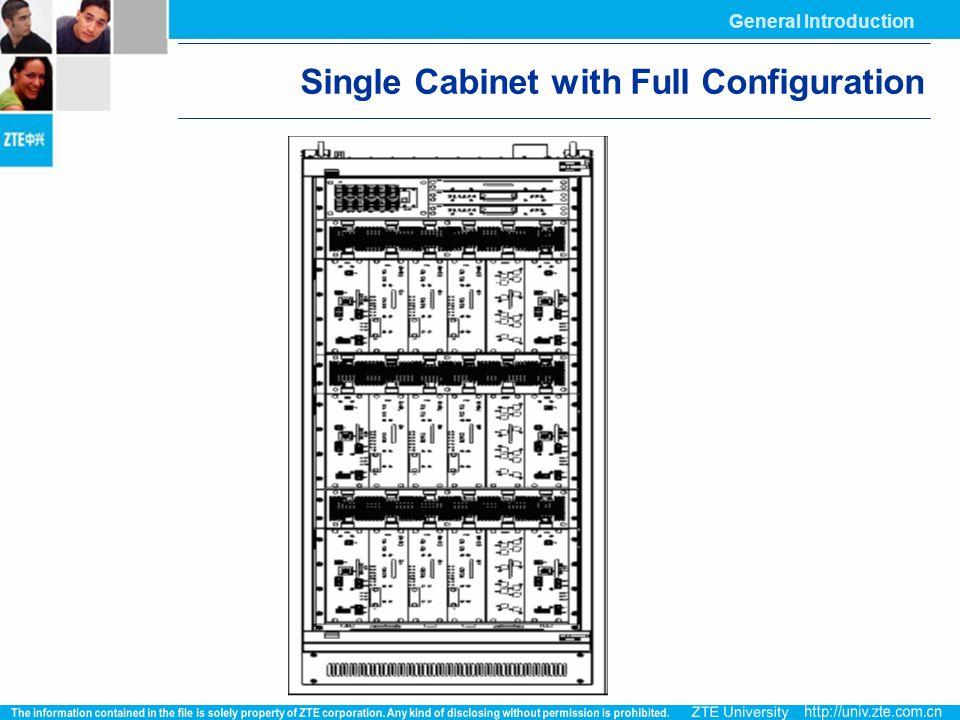 Configuration Instruction S2/2/2 hybrid Configuration Configuration Introduction