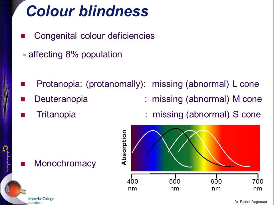Dr. Patrick Degenaar Colour sensitivity L - cone M - cone S - cone Rod