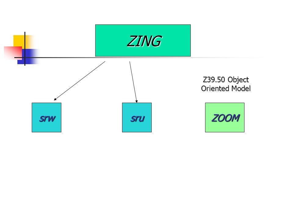 ZING srwsruZOOM Z39.50 Object Oriented Model