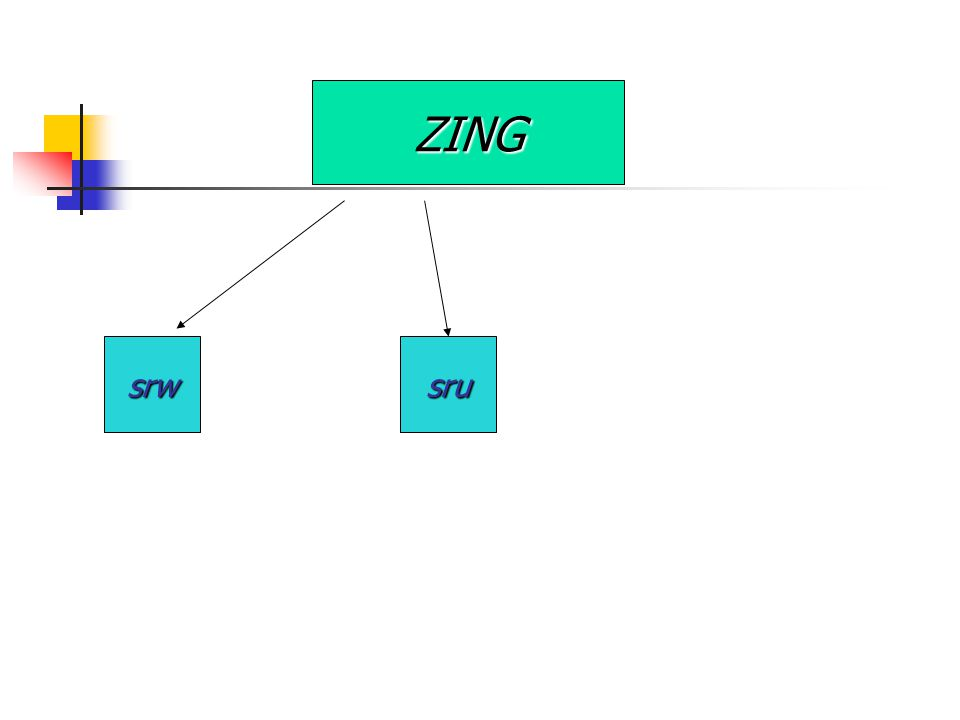 ZING srwsru