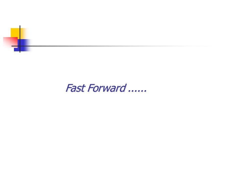 Fast Forward......