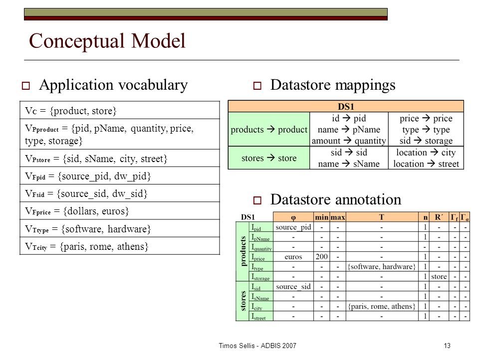 Timos Sellis - ADBIS 200713 Conceptual Model  Application vocabulary V C = {product, store} V Pproduct = {pid, pName, quantity, price, type, storage} V Pstore = {sid, sName, city, street} V Fpid = {source_pid, dw_pid} V Fsid = {source_sid, dw_sid} V Fprice = {dollars, euros} V Ttype = {software, hardware} V Tcity = {paris, rome, athens}  Datastore mappings  Datastore annotation