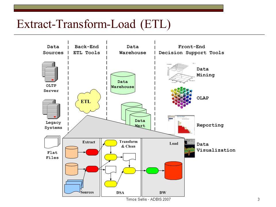 Timos Sellis - ADBIS 20073 Extract-Transform-Load (ETL)