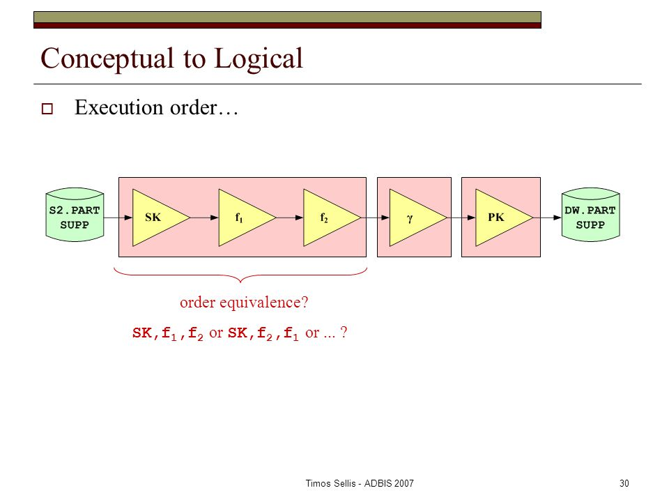 Timos Sellis - ADBIS 200730 Conceptual to Logical  Execution order… order equivalence? SK,f 1,f 2 or SK,f 2,f 1 or... ?