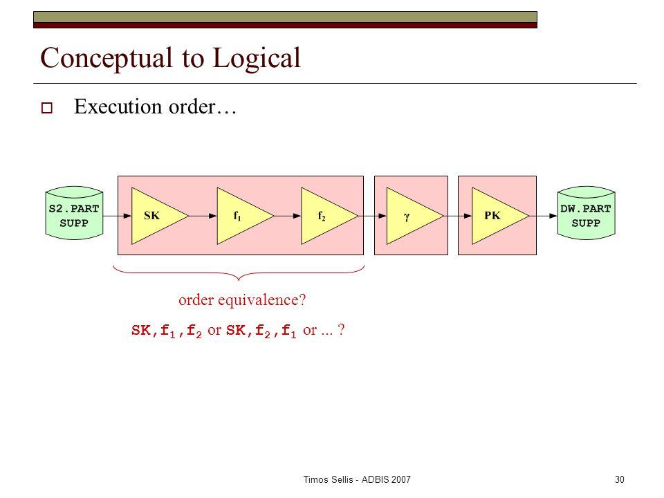 Timos Sellis - ADBIS 200730 Conceptual to Logical  Execution order… order equivalence.