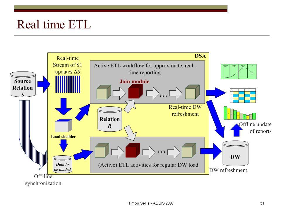 Timos Sellis - ADBIS 200751 Real time ETL