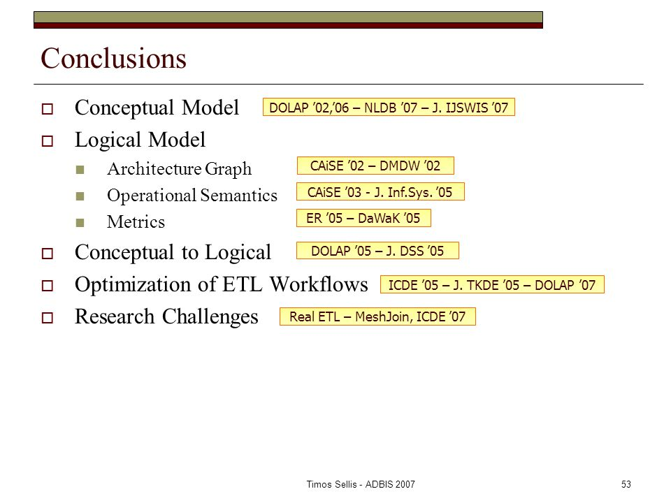 Timos Sellis - ADBIS 200753 Conclusions  Conceptual Model  Logical Model Architecture Graph Operational Semantics Metrics  Conceptual to Logical  Optimization of ETL Workflows  Research Challenges DOLAP '02,'06 – NLDB '07 – J.