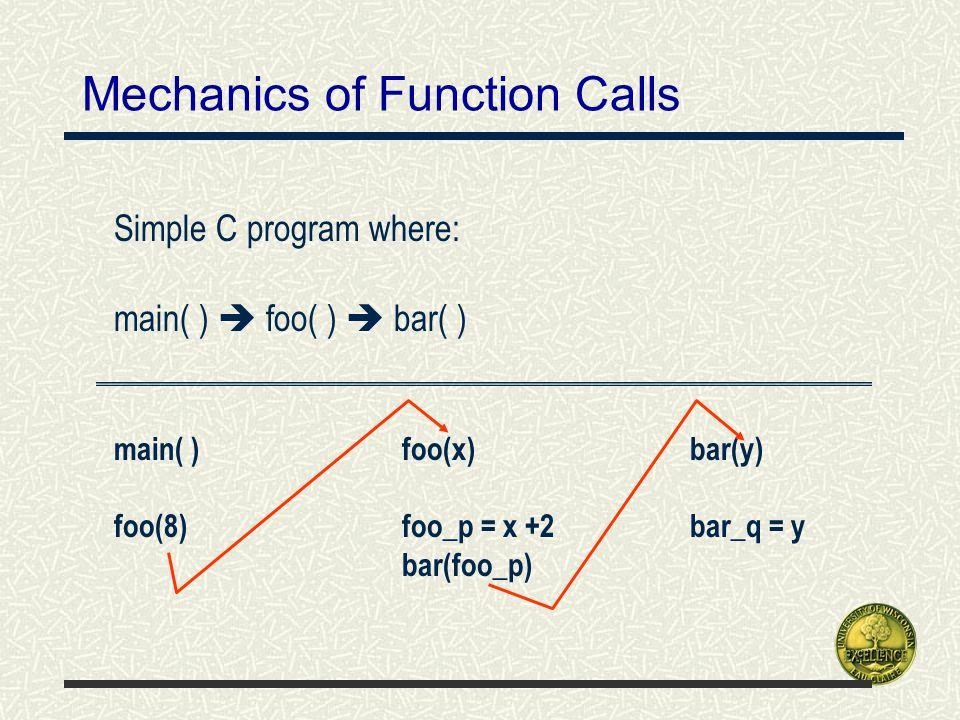 Mechanics of Function Calls Simple C program where: main( )  foo( )  bar( ) main( )foo(x)bar(y) foo(8)foo_p = x +2bar_q = y bar(foo_p)