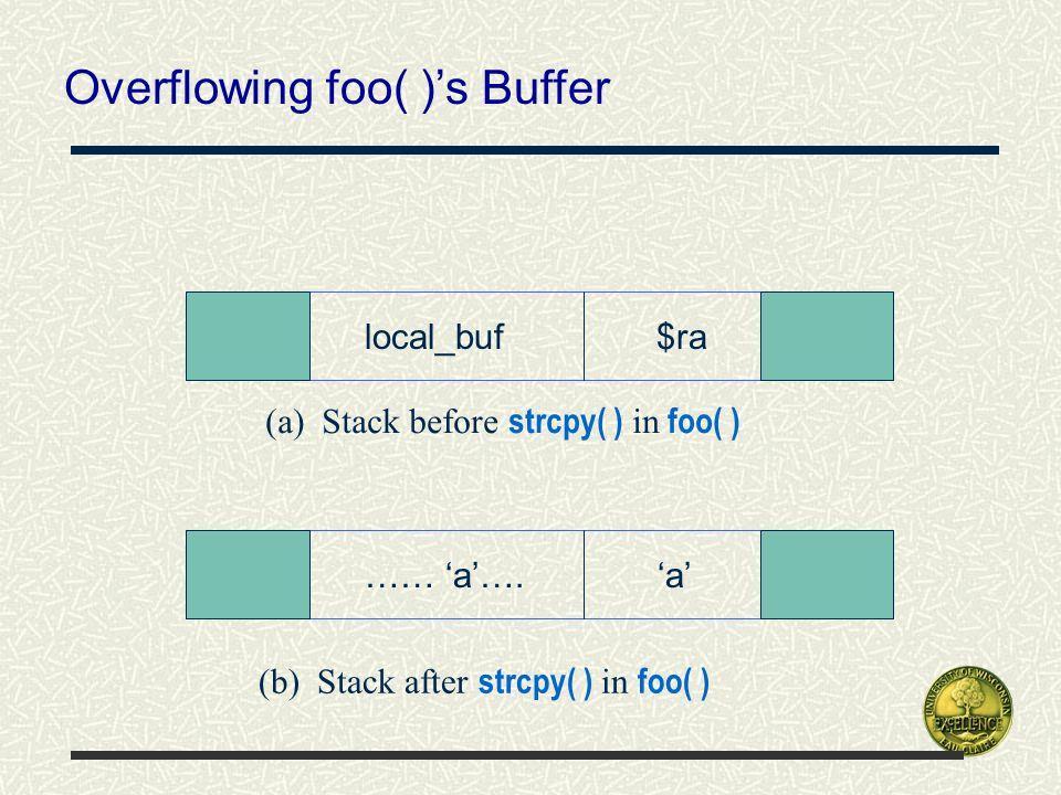 Overflowing foo( )'s Buffer local_buf$ra …… 'a'….