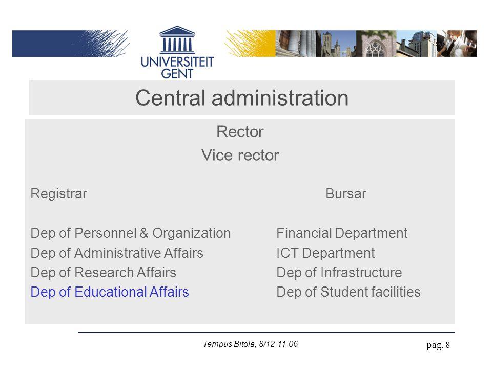 Tempus Bitola, 8/12-11-06 pag. 8 Central administration Rector Vice rector RegistrarBursar Dep of Personnel & OrganizationFinancial Department Dep of