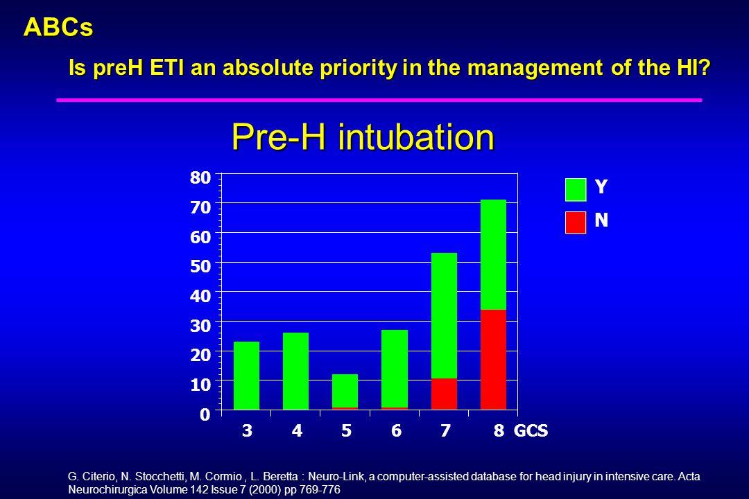 Pre-H intubation G.Citerio, N. Stocchetti, M. Cormio, L.