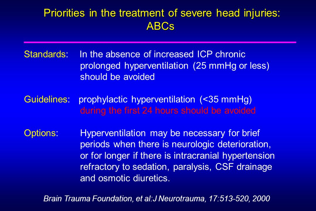 Brain Trauma Foundation, et al:J Neurotrauma, 17:513-520, 2000 Standards: In the absence of increased ICP chronic prolonged hyperventilation (25 mmHg or less) should be avoided Guidelines: prophylactic hyperventilation (<35 mmHg) during the first 24 hours should be avoided Options: Hyperventilation may be necessary for brief periods when there is neurologic deterioration, or for longer if there is intracranial hypertension refractory to sedation, paralysis, CSF drainage and osmotic diuretics.