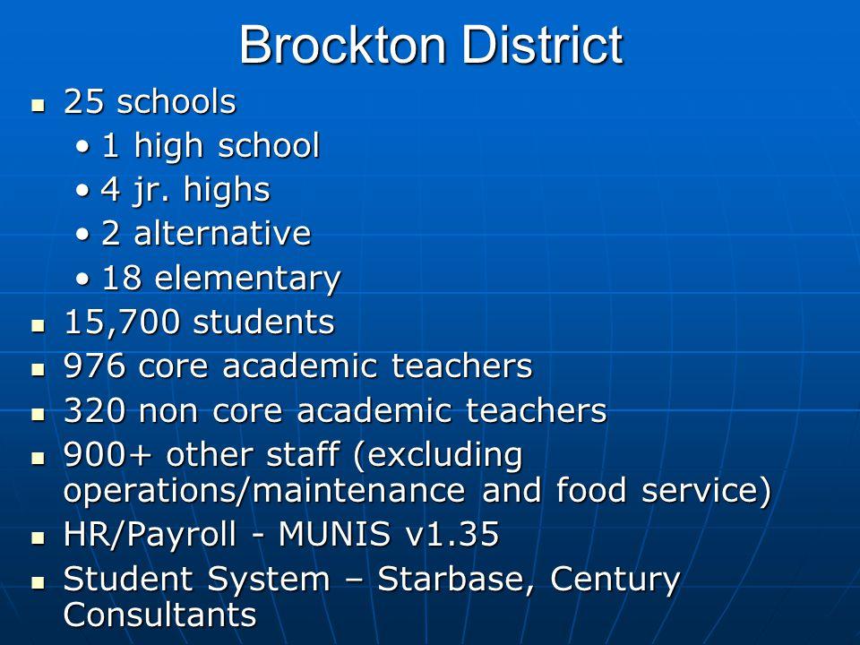 Brockton District 25 schools 25 schools 1 high school1 high school 4 jr.
